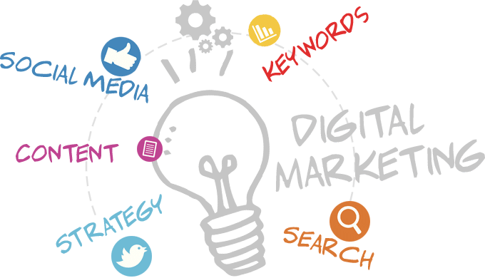 Featured on SocialMediaToday