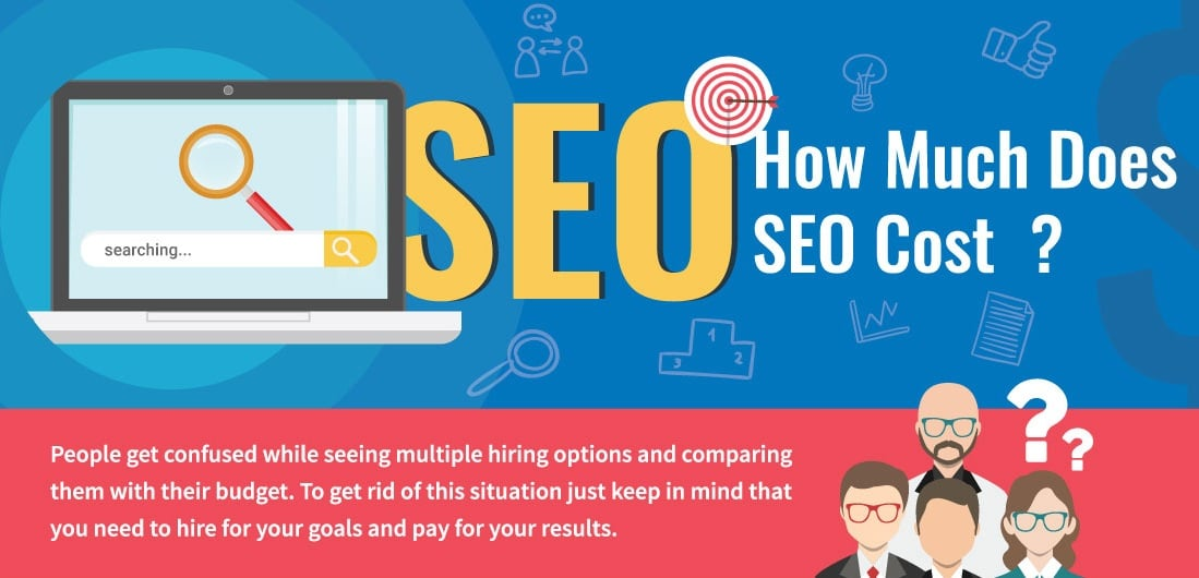 SEO cost infographic thumbnail
